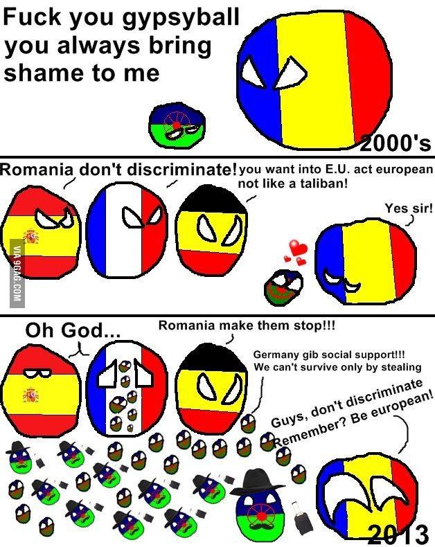 tigani Europa Romania